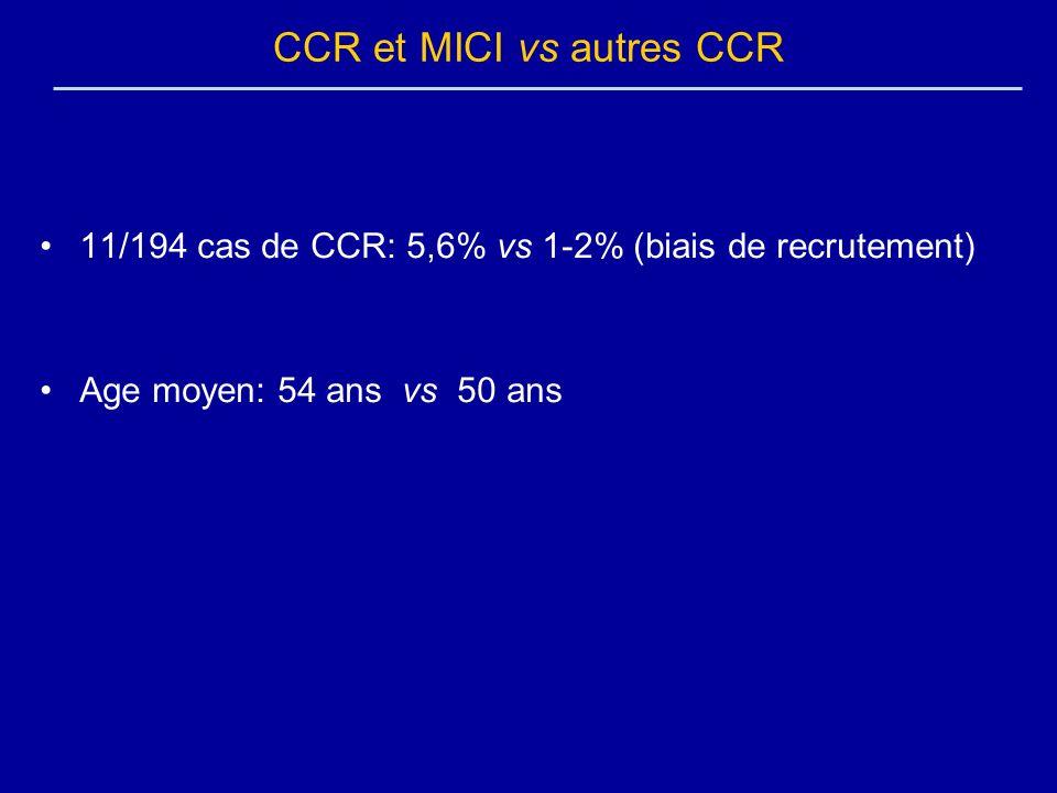 CCR et MICI vs autres CCR