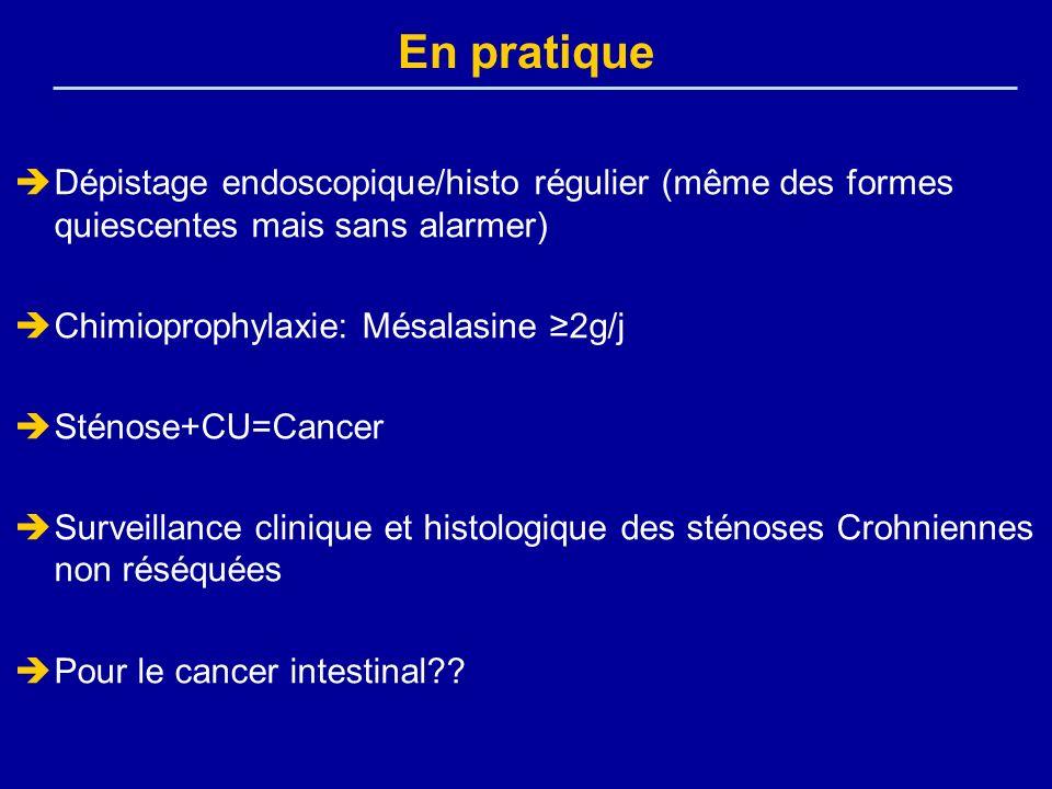 En pratique Dépistage endoscopique/histo régulier (même des formes quiescentes mais sans alarmer) Chimioprophylaxie: Mésalasine ≥2g/j.