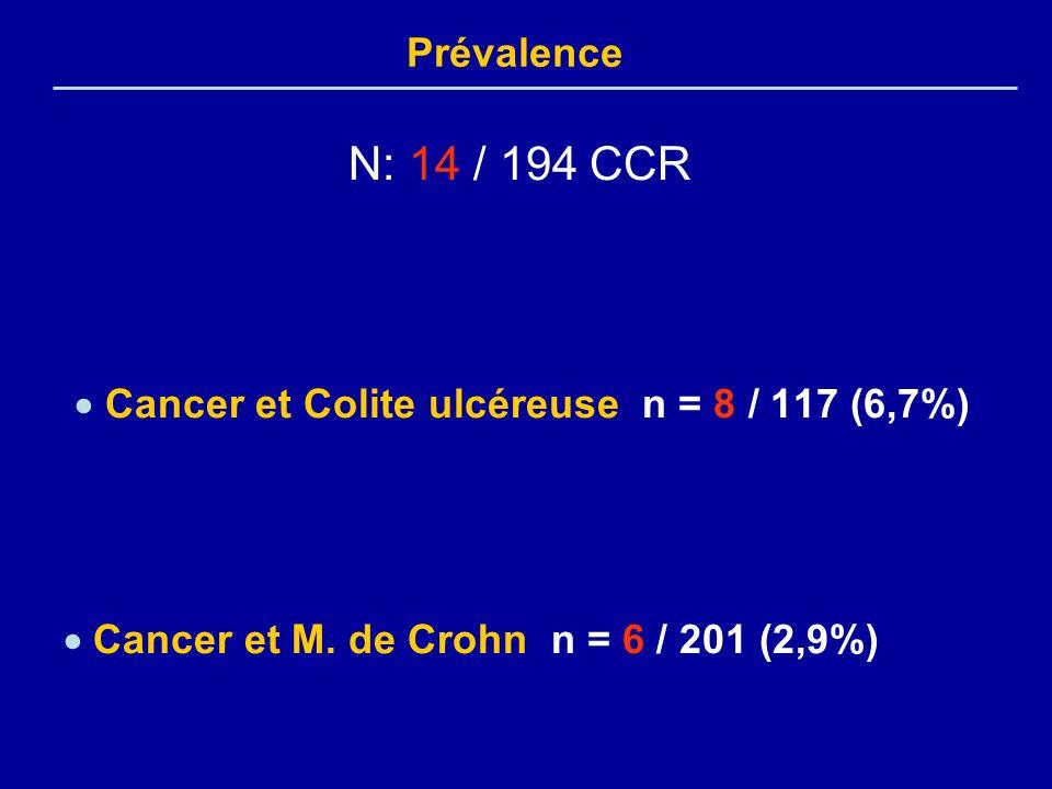 Prévalence N: 14 / 194 CCR.  Cancer et Colite ulcéreuse n = 8 / 117 (6,7%)  Cancer et M.