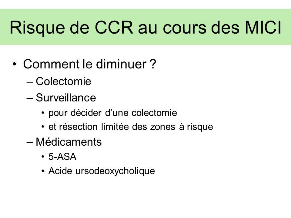 Risque de CCR au cours des MICI