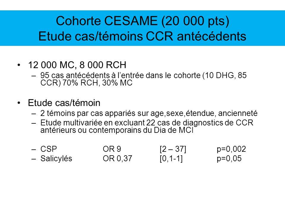 Cohorte CESAME (20 000 pts) Etude cas/témoins CCR antécédents