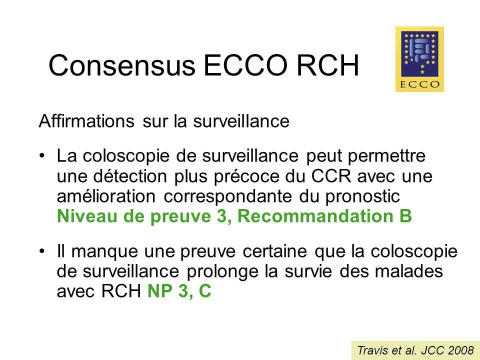 Consensus ECCO RCH Affirmations sur la surveillance