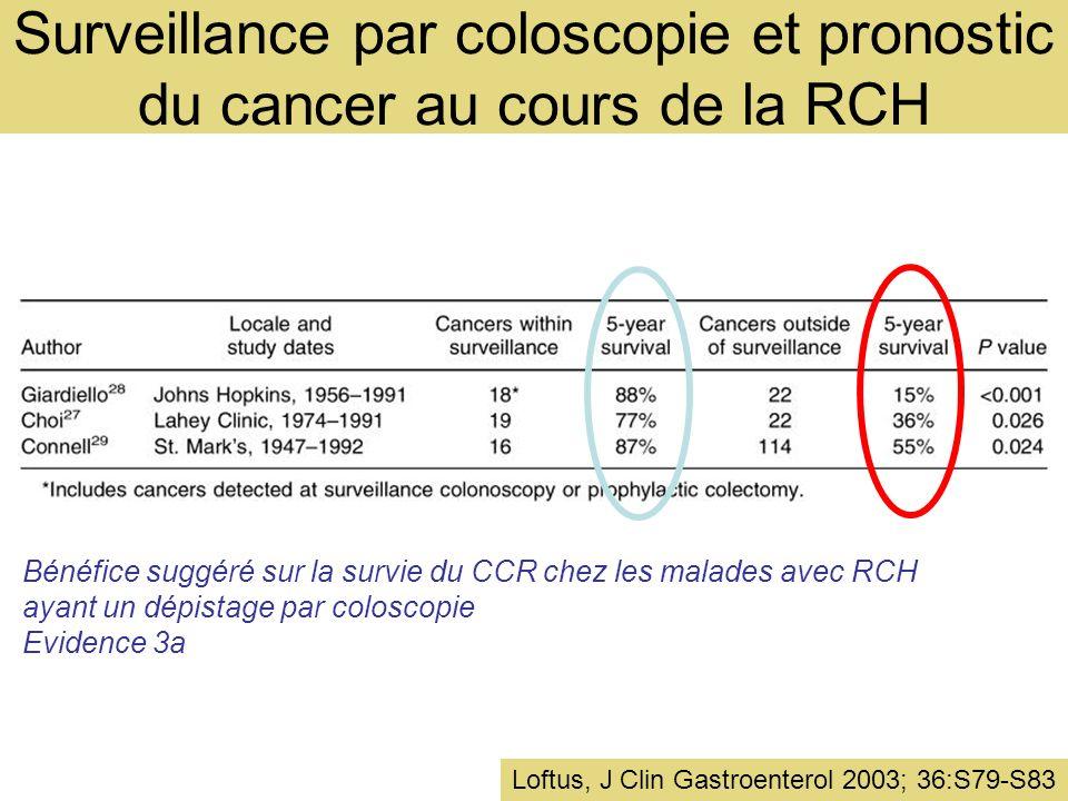 Surveillance par coloscopie et pronostic du cancer au cours de la RCH