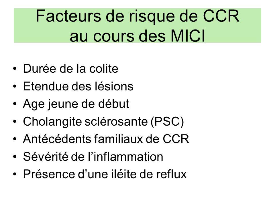 Facteurs de risque de CCR au cours des MICI