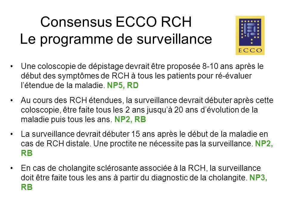 Consensus ECCO RCH Le programme de surveillance