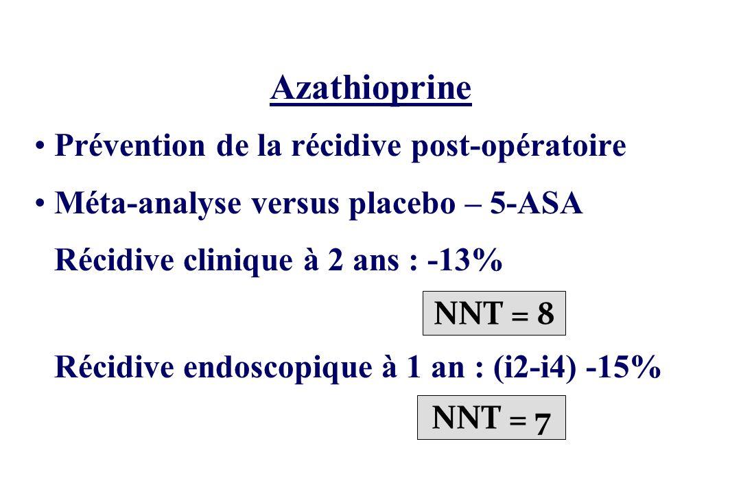 Azathioprine Prévention de la récidive post-opératoire