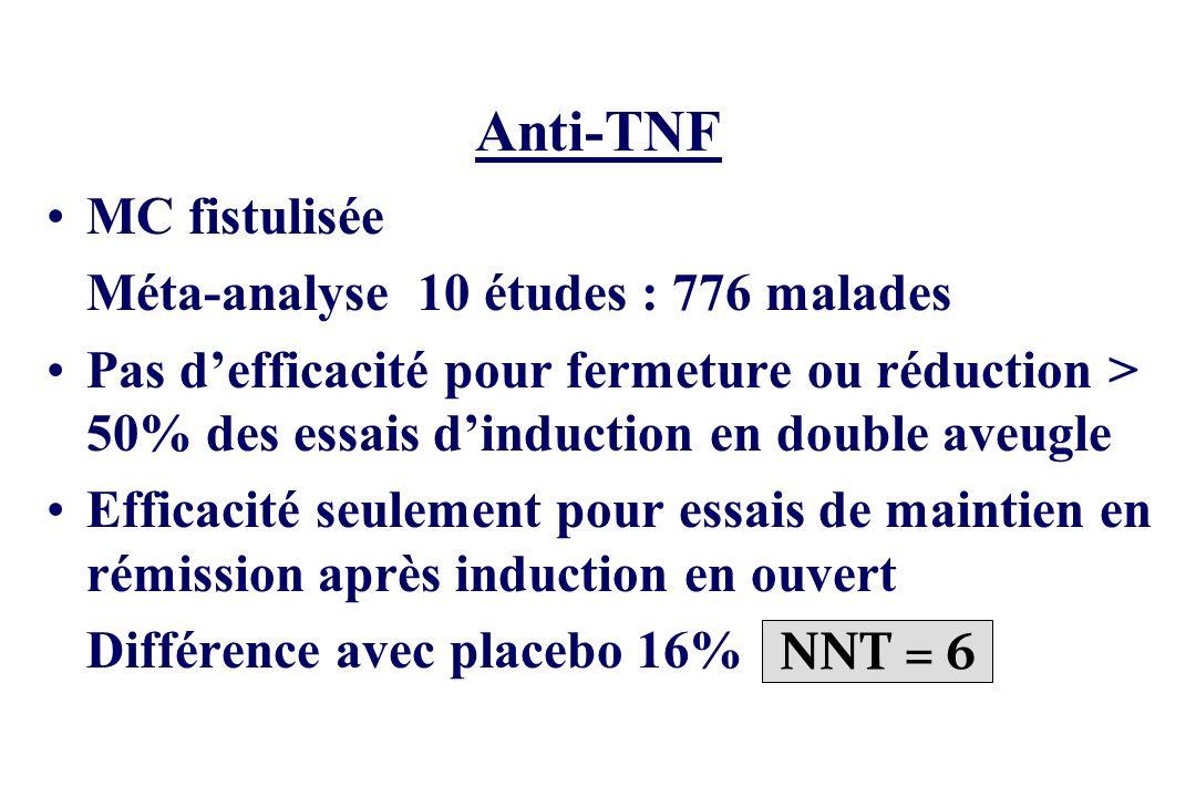 Anti-TNF MC fistulisée Méta-analyse 10 études : 776 malades