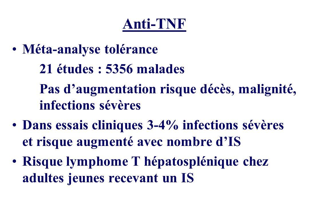 Anti-TNF Méta-analyse tolérance 21 études : 5356 malades