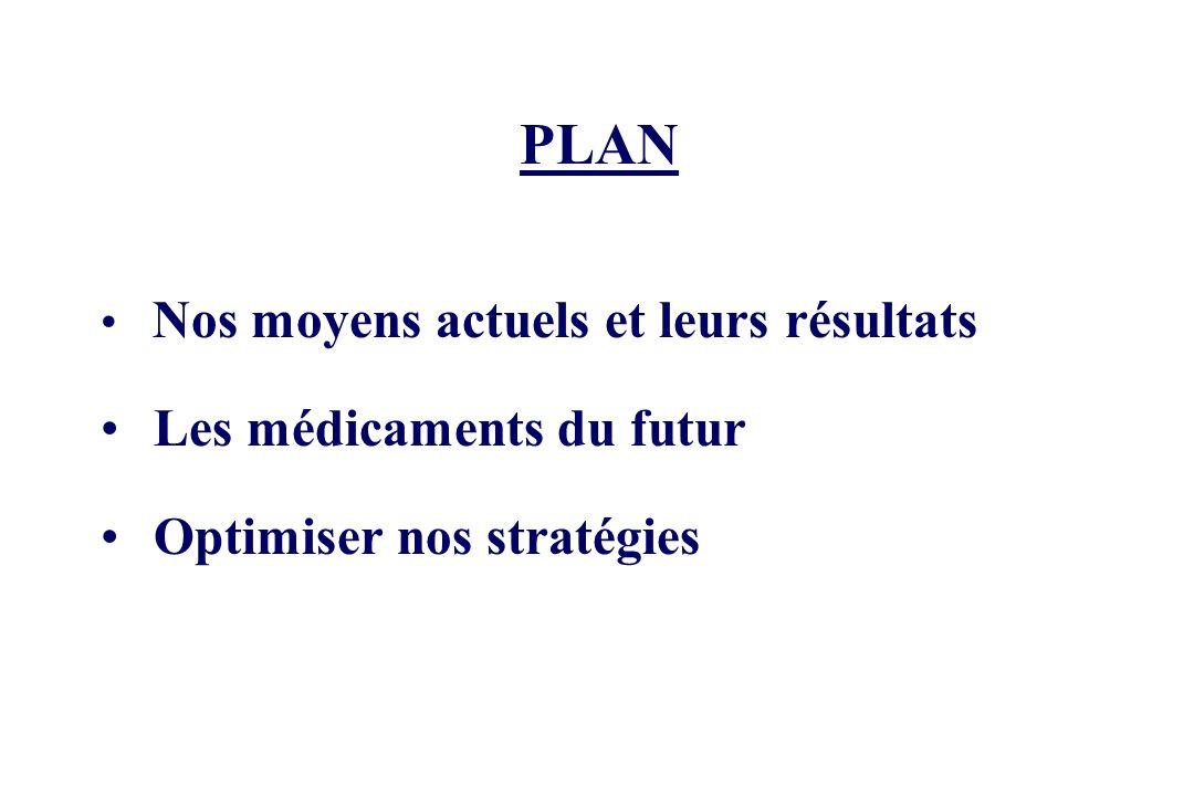 PLAN Les médicaments du futur Optimiser nos stratégies