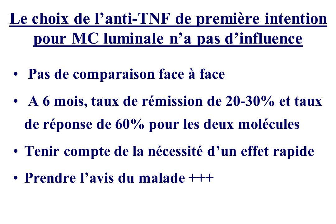 Le choix de l'anti-TNF de première intention pour MC luminale n'a pas d'influence