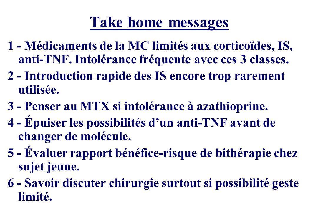 Take home messages 1 - Médicaments de la MC limités aux corticoïdes, IS, anti-TNF. Intolérance fréquente avec ces 3 classes.