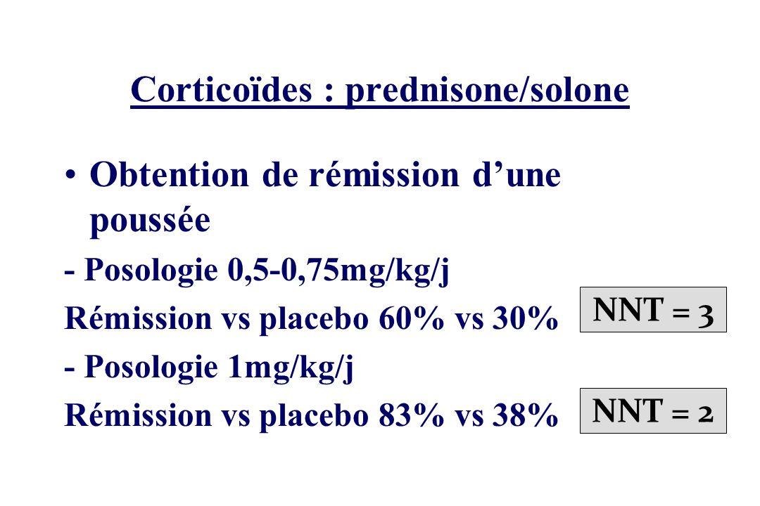 Corticoïdes : prednisone/solone