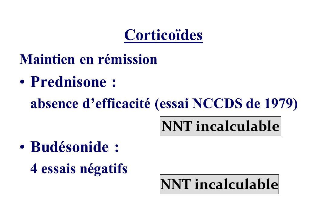 Corticoïdes Prednisone : Budésonide : Maintien en rémission