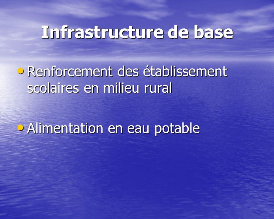 Infrastructure de base