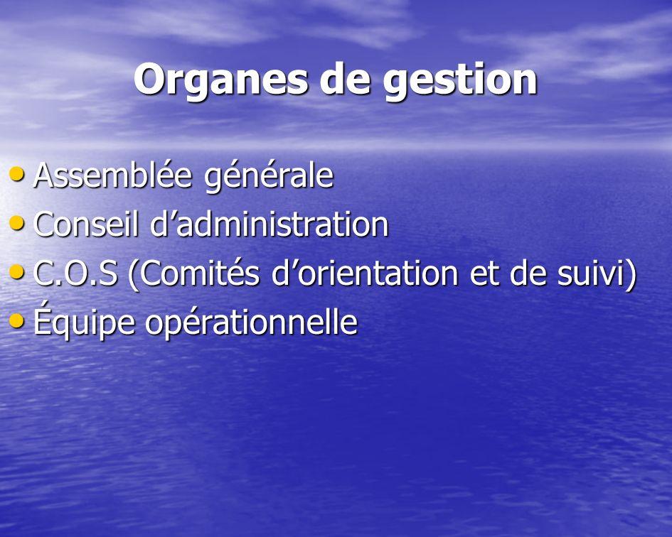 Organes de gestion Assemblée générale Conseil d'administration