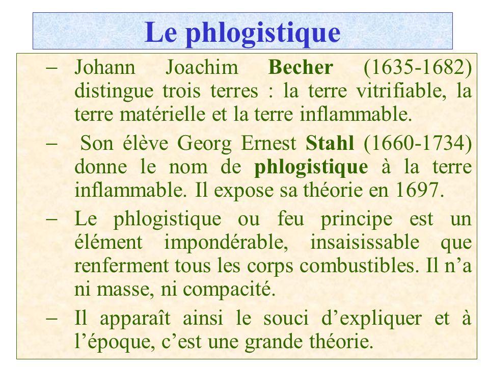 Le phlogistique Johann Joachim Becher (1635-1682) distingue trois terres : la terre vitrifiable, la terre matérielle et la terre inflammable.
