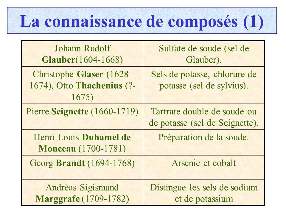 La connaissance de composés (1)