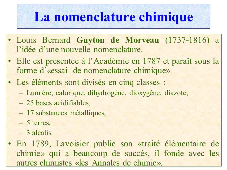 La nomenclature chimique