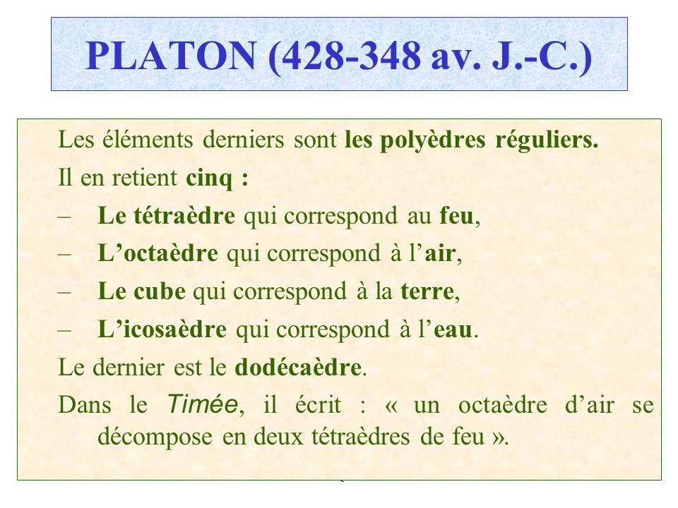 PLATON (428-348 av. J.-C.) Les éléments derniers sont les polyèdres réguliers. Il en retient cinq :
