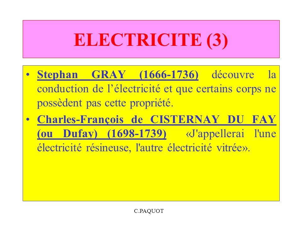 ELECTRICITE (3) Stephan GRAY (1666-1736) découvre la conduction de l'électricité et que certains corps ne possèdent pas cette propriété.