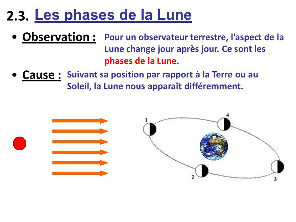 Les phases de la Lune 2.3. Observation : Cause :