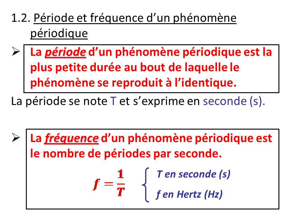 1.2. Période et fréquence d'un phénomène périodique