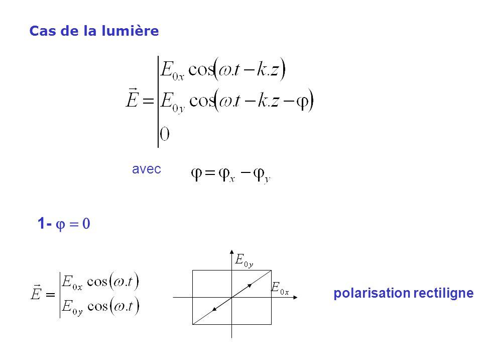 Cas de la lumière avec 1- j = 0 polarisation rectiligne