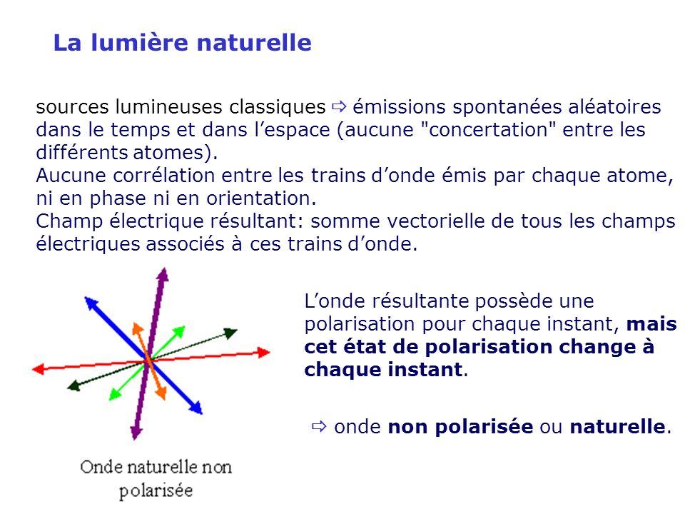 La lumière naturelle