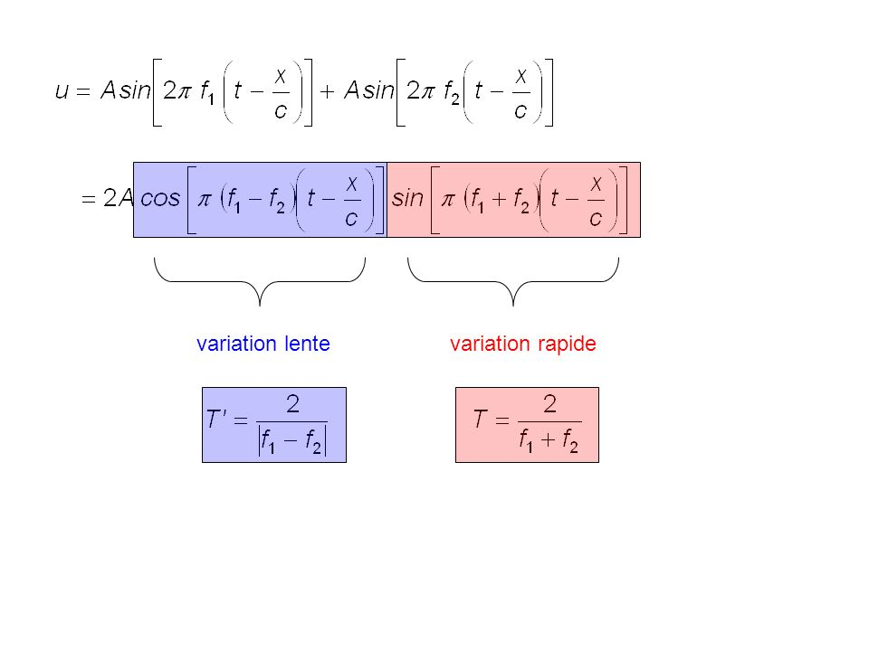 variation lente variation rapide