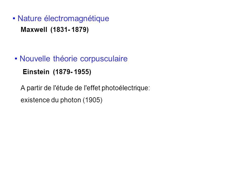 Nature électromagnétique