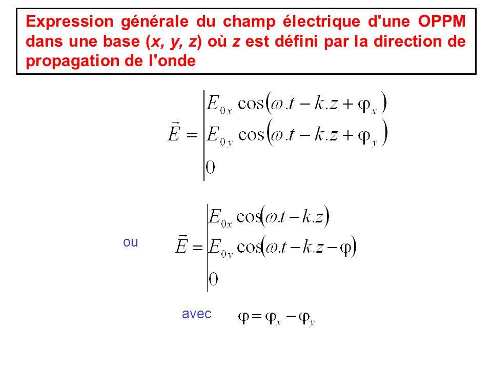 Expression générale du champ électrique d une OPPM dans une base (x, y, z) où z est défini par la direction de propagation de l onde
