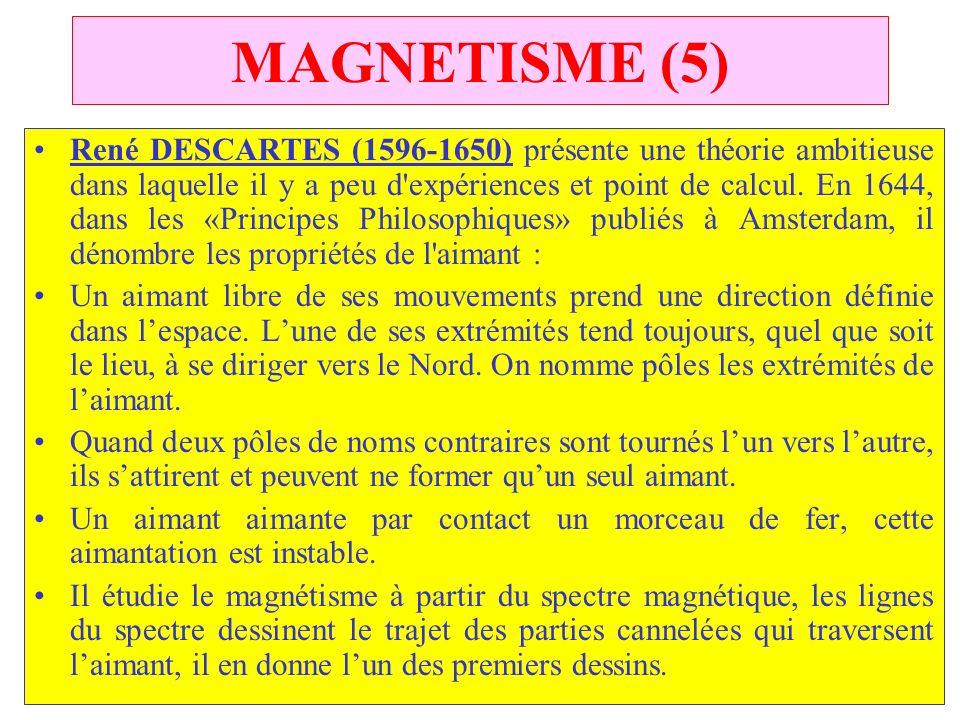 MAGNETISME (5)