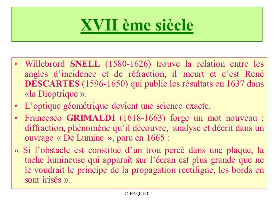XVII ème siècle