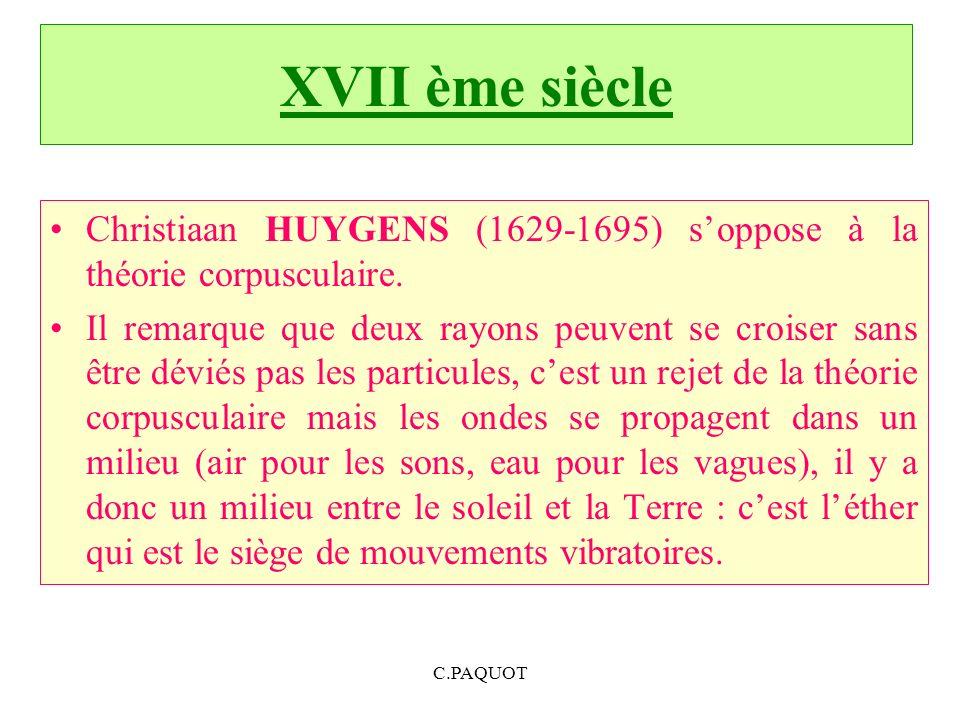 XVII ème siècle Christiaan HUYGENS (1629-1695) s'oppose à la théorie corpusculaire.