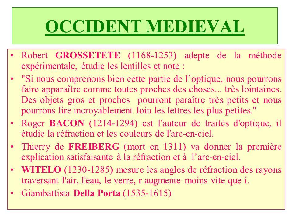 OCCIDENT MEDIEVAL Robert GROSSETETE (1168‑1253) adepte de la méthode expérimentale, étudie les lentilles et note :