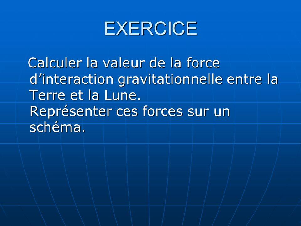 EXERCICE Calculer la valeur de la force d'interaction gravitationnelle entre la Terre et la Lune.
