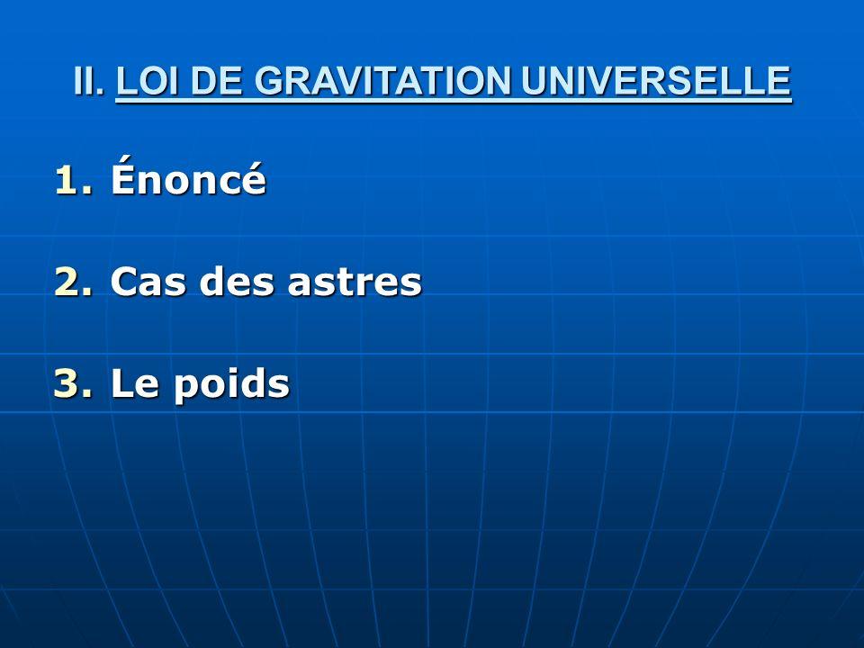 II. LOI DE GRAVITATION UNIVERSELLE