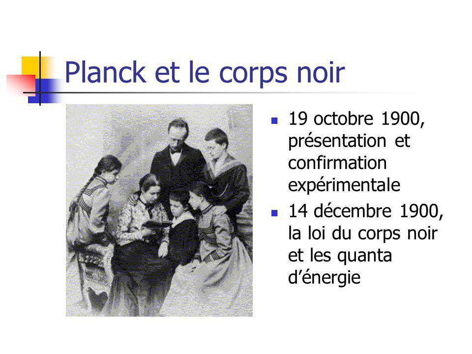 Planck et le corps noir 19 octobre 1900, présentation et confirmation expérimentale.
