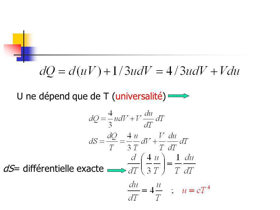 U ne dépend que de T (universalité)