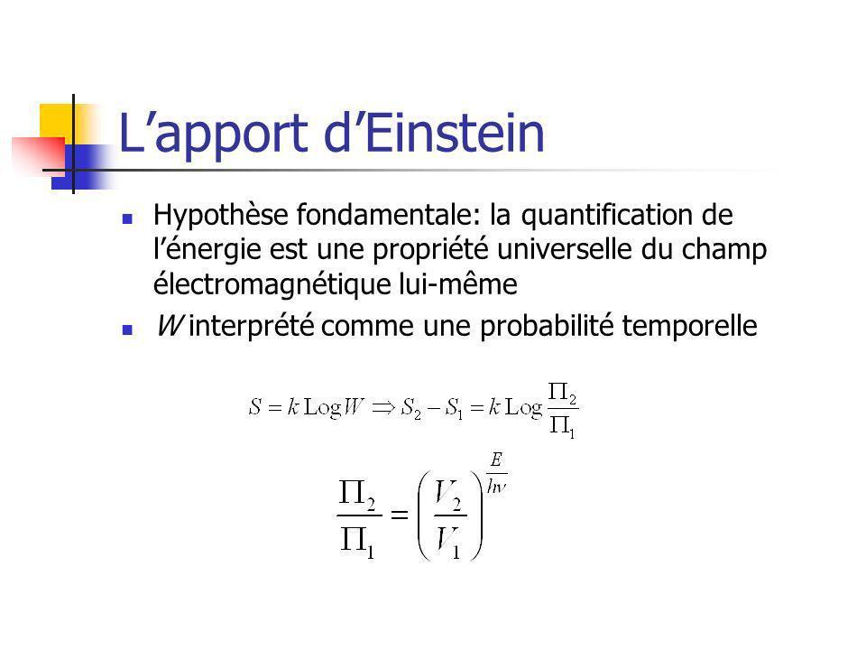 L'apport d'Einstein Hypothèse fondamentale: la quantification de l'énergie est une propriété universelle du champ électromagnétique lui-même.