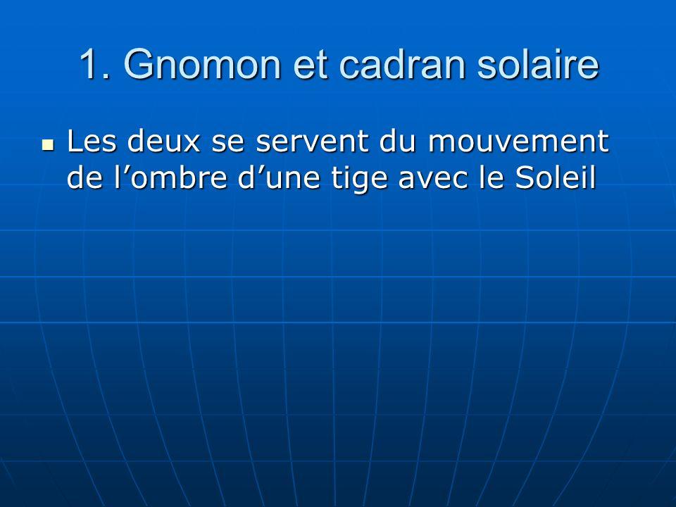 1. Gnomon et cadran solaire