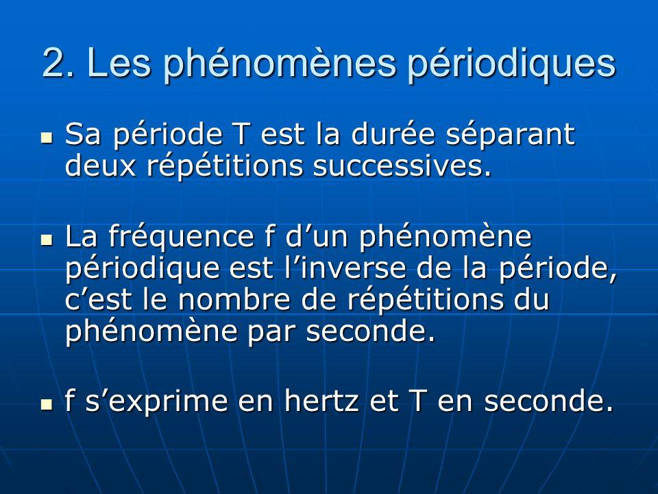 2. Les phénomènes périodiques