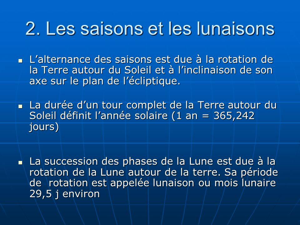 2. Les saisons et les lunaisons