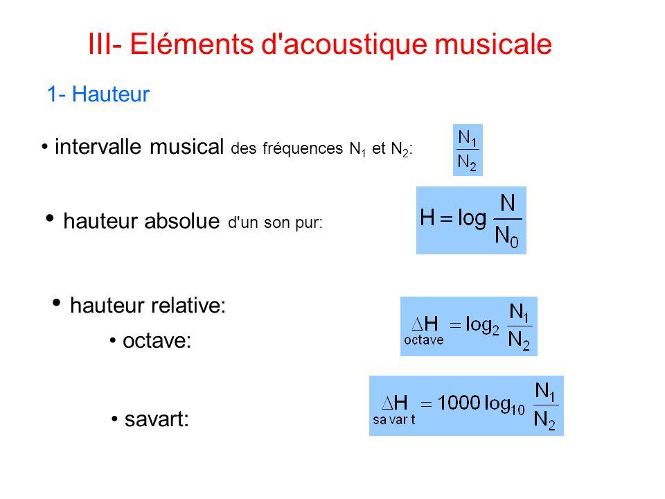 III- Eléments d acoustique musicale