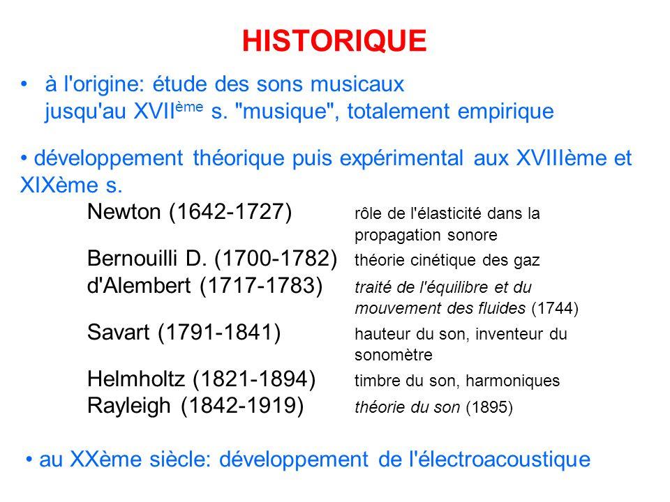 HISTORIQUE à l origine: étude des sons musicaux