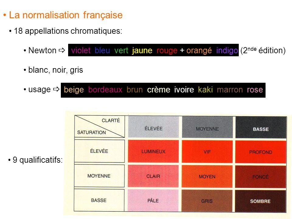 La normalisation française