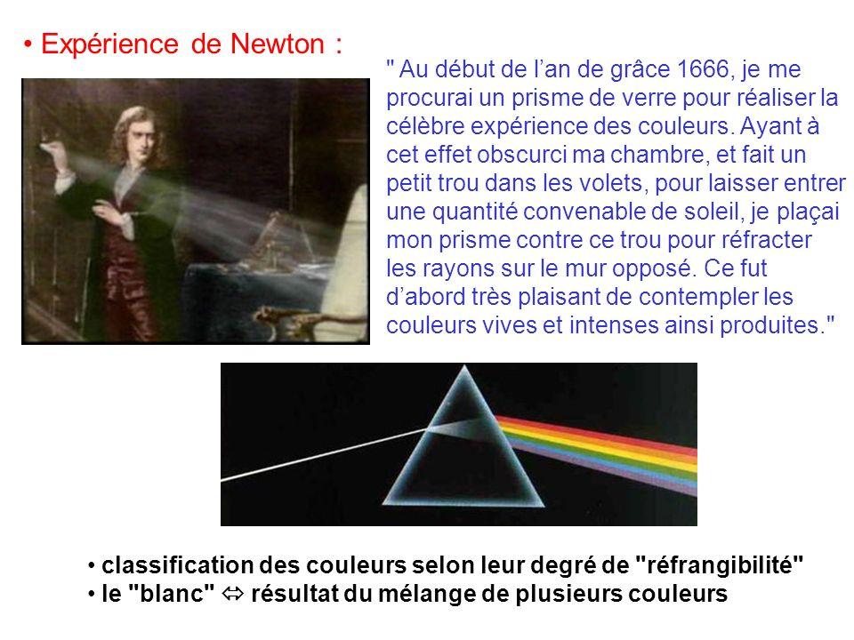 Expérience de Newton :