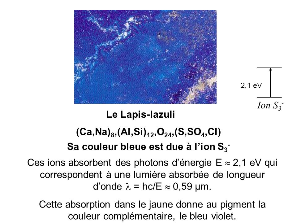 (Ca,Na)8,(Al,Si)12,O24,(S,SO4,Cl) Sa couleur bleue est due à l'ion S3-