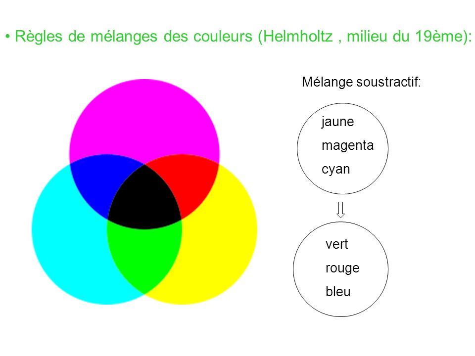 Règles de mélanges des couleurs (Helmholtz , milieu du 19ème):