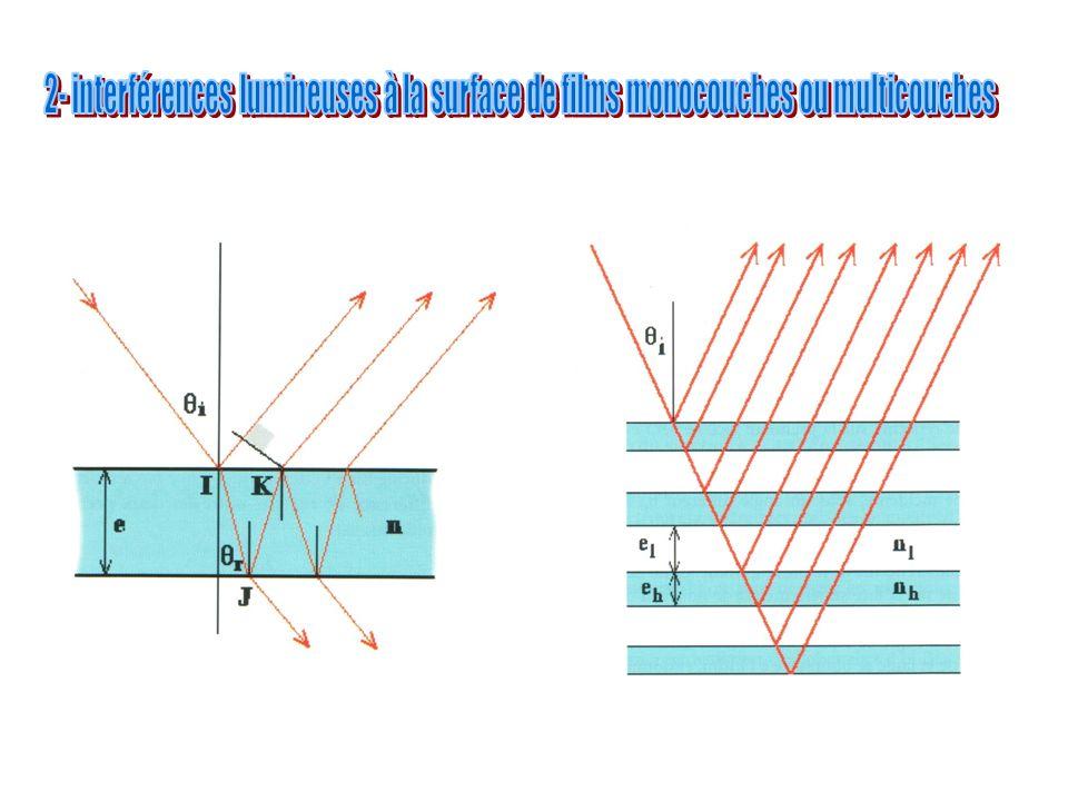 2- interférences lumineuses à la surface de films monocouches ou multicouches